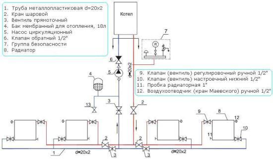 Схема отопления из