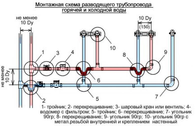 монтажная схема параллельного соединения