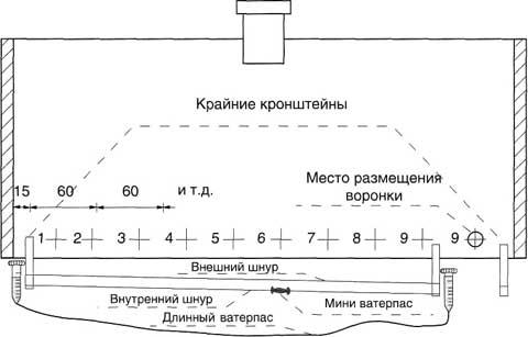 Фото — схема