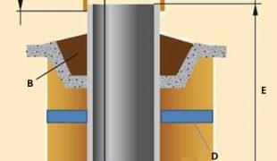 primer-prostoj-konstrukcii-kolodca
