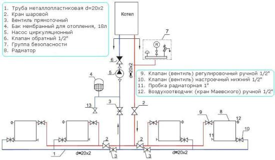 Схема отопления из полипропиленовых труб