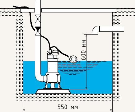 Схема установки насоса погружного типа