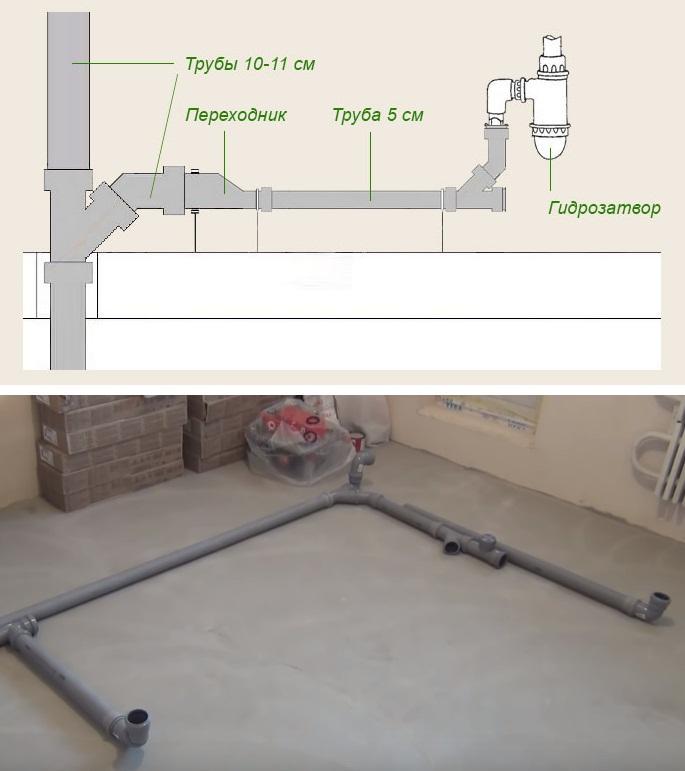 Как правильно подобрать трубы ПВХ для канализации