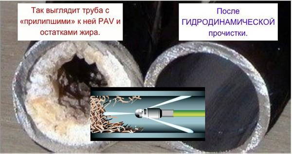 Картинки по запросу гидродинамическая прочистка канализации