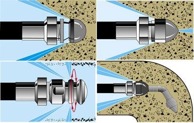 Насадки для гидродинамического шланга