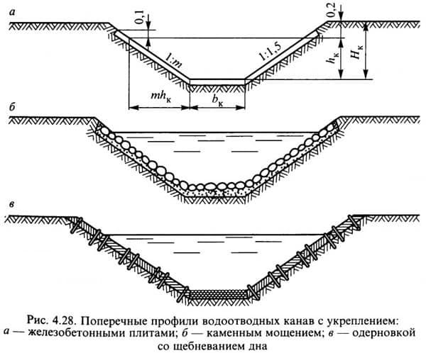 Укладка тротуарной плитки на цементную смесь своими руками