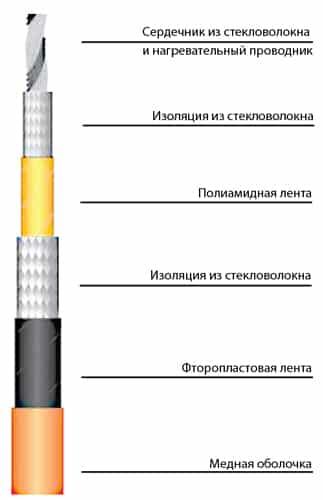 вид резистивного кабеля