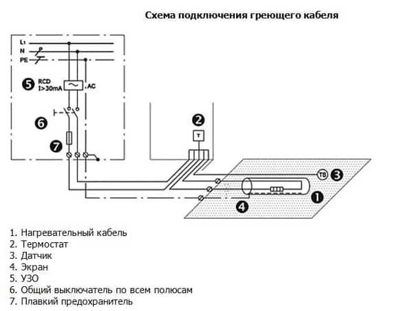 подключение кабеля своими руками