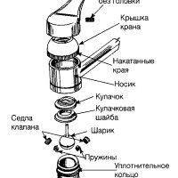 Как делать ремонт шарового крана