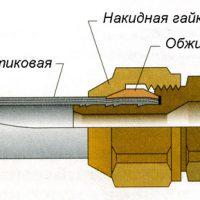 Соединение металлопластиковых труб с полипропиленовыми трубами, пресс фитингами и резиновым шлангом