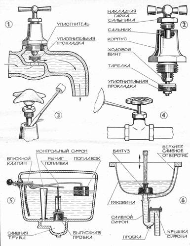 конструкция разных систем