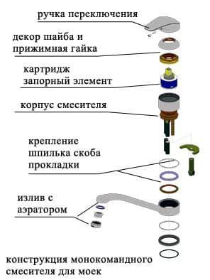 устройство однорычажного крана