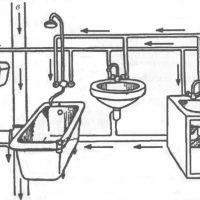 Разводка труб в ванной и на кухне