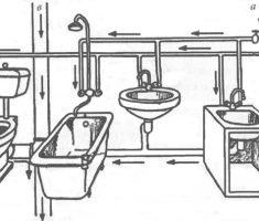 схема движения воды в трубах