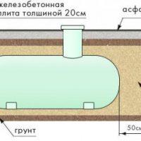 Септик для частного дома своими руками - устройство, схема, установка