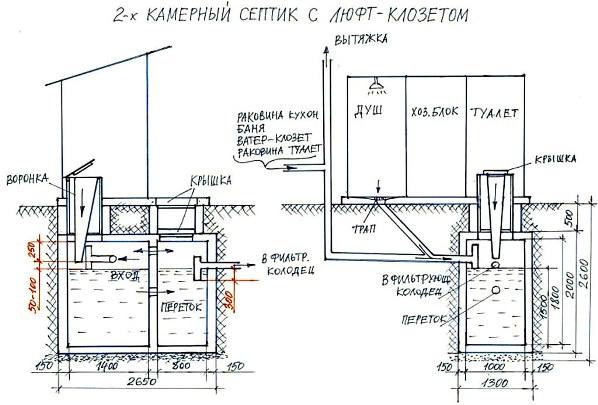 Схема колодца с вытяжкой