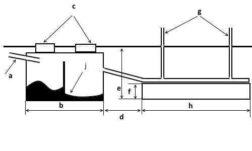 План-схема (чертеж) автономной канализации