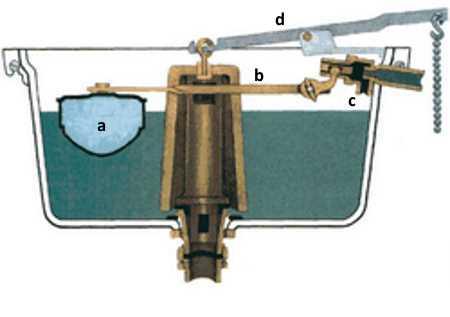 Схема простой вытяжной конструкции