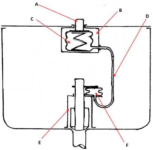 Схема сливного пневмопривода