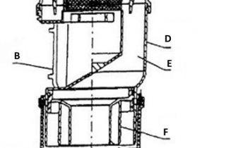 Вакуумный клапан для канализации - принцип работы, установка