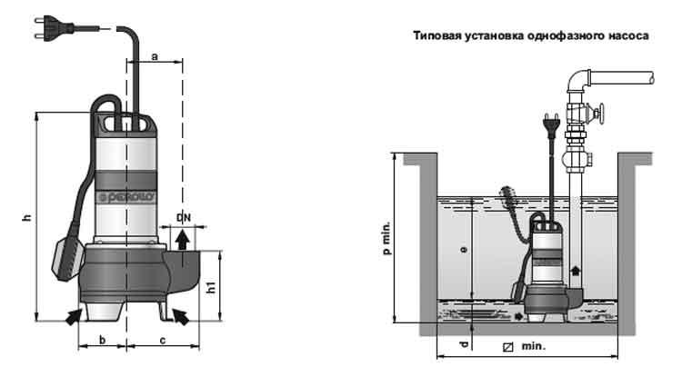 Вариант установки полупогружной модели фекального насоса