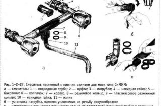 konstrukciya-odnorychazhnogo-smesitelya