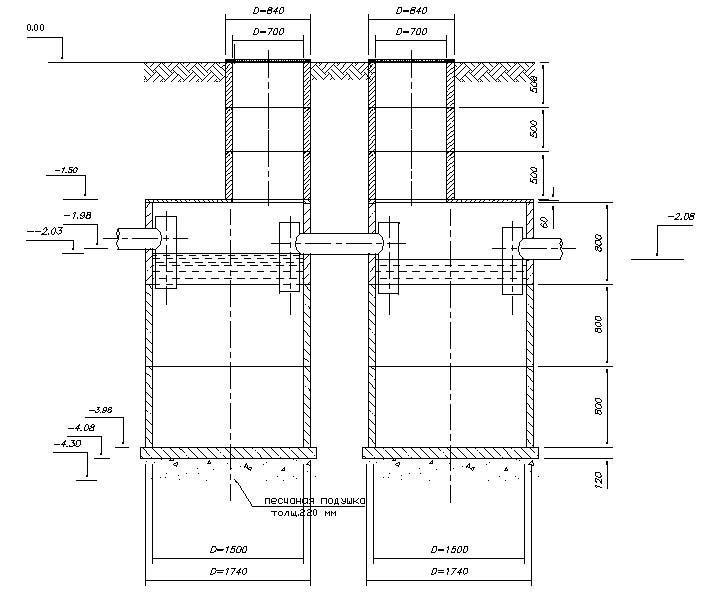 Пример конструкции многокамерного септика из бетонных колец