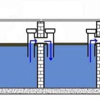 Как сделать выгребную яму с переливом своими руками