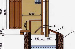 shema-prostoj-estestvennoj-ventilyacii