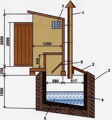 Схема простой естественной вентиляции