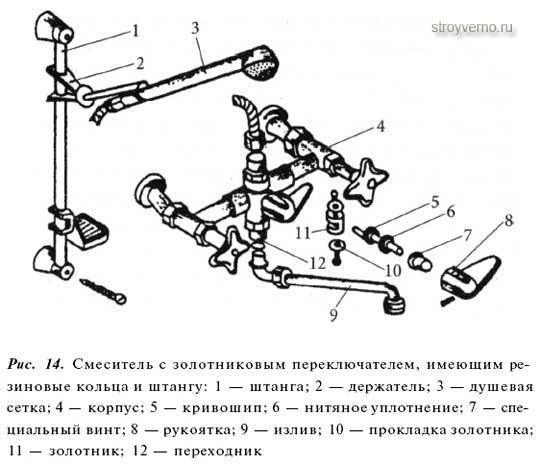 Конструкция переключателя для душа с золотником