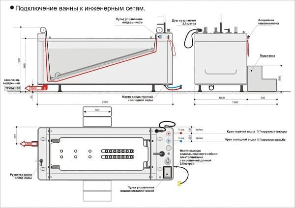 Общая инструкция подключения джакузи к водопроводу и канализации