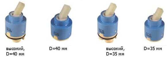 Технические характеристики разных картриджей смесителя