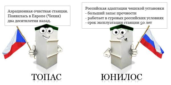 Сравнение септиков Юнилос и Топас