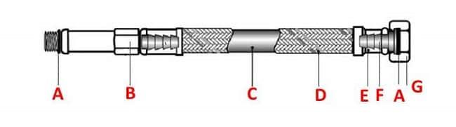 Конструкция гибких труб для смесителей