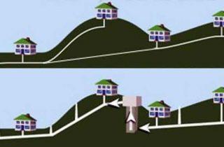 Что такое напорная канализация и как её организовать?