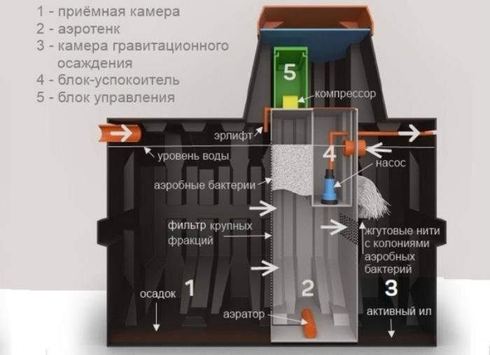 эргобокс устройство