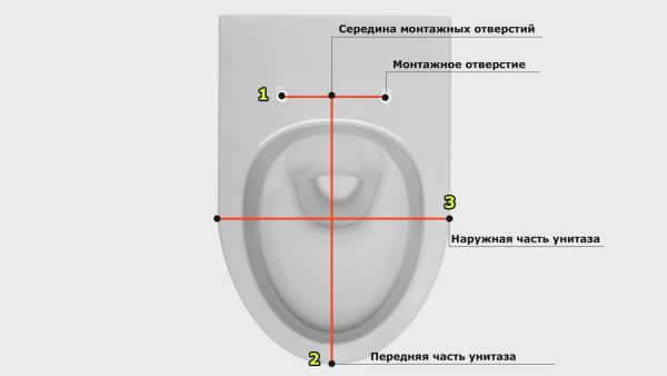 как установить крышку унитаза