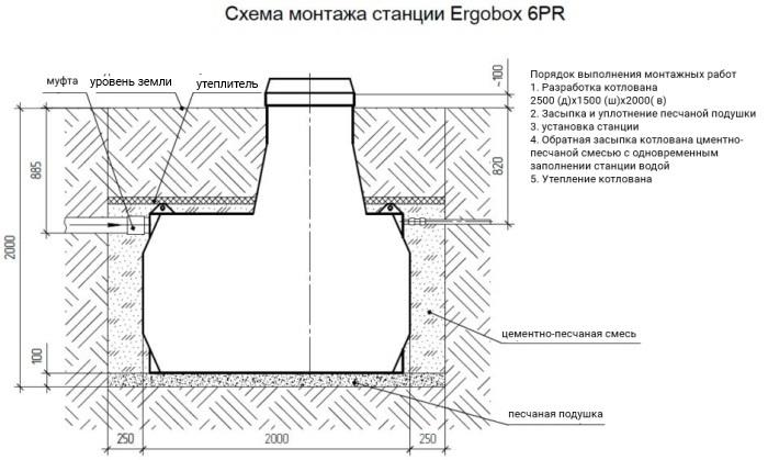 эргобокс схема монтажа