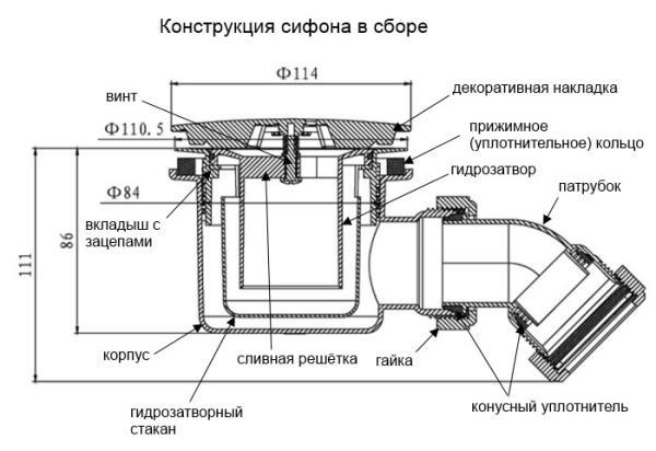 монтаж сифона для низкого поддона