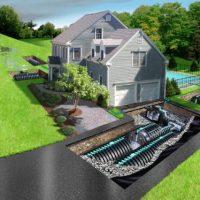 Охранная зона канализации – ее предназначение, основные требования к экологической области