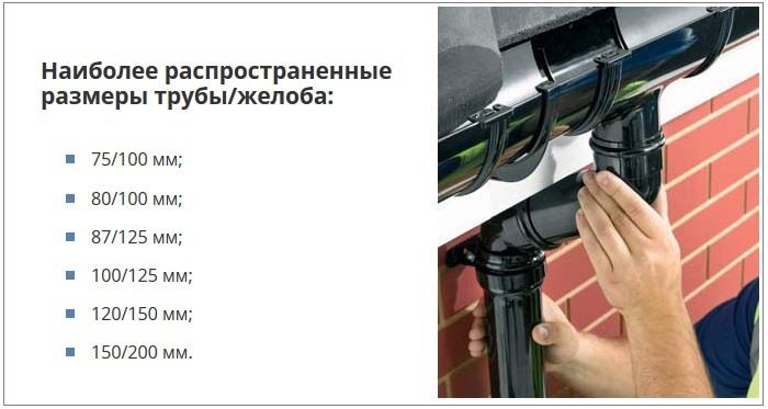 монтаж трубы для отливов