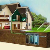 Основа надёжной канализации – расчет ливневых и бытовых стоков