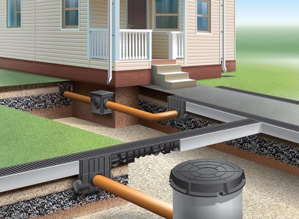 частный дом расчет сточных вод