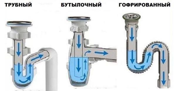 сифон бутылочный для умывальника