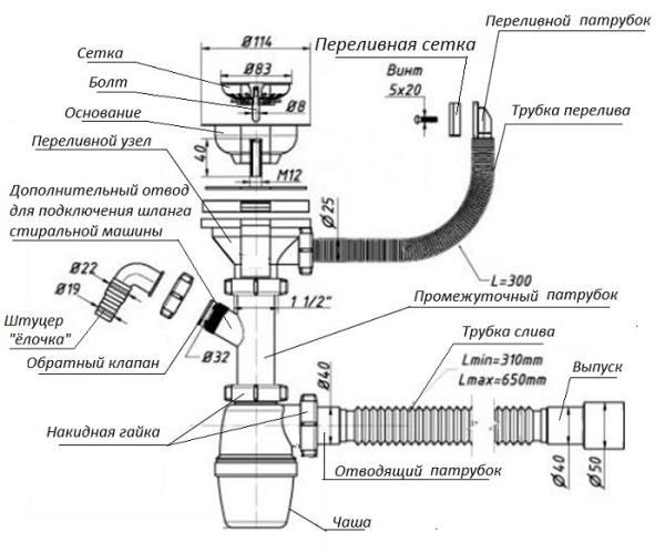 схема сифона