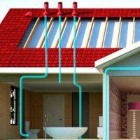 Зачем нужна вентиляция в канализации в частном доме