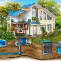 Загородная канализация для вашего коттеджа – комфорт, безопасный для экологии