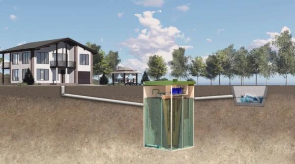 загородная канализация своего дома как организовать