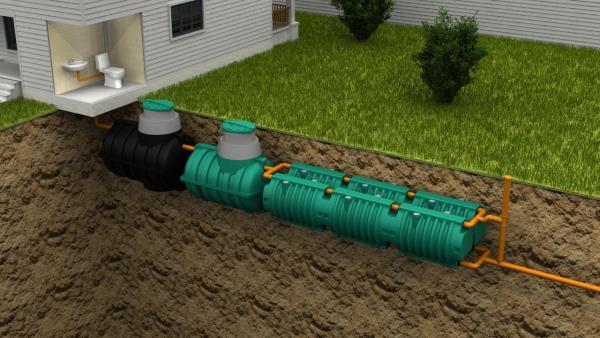 устройство загородной канализации автономного типа